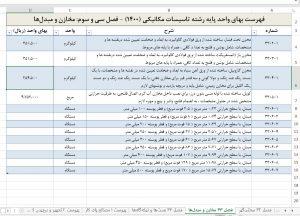 دانلود فایل اکسل فهرست بهای ابنیه و مکانیکی و برقی